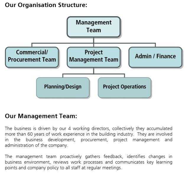 construction company profile pdf