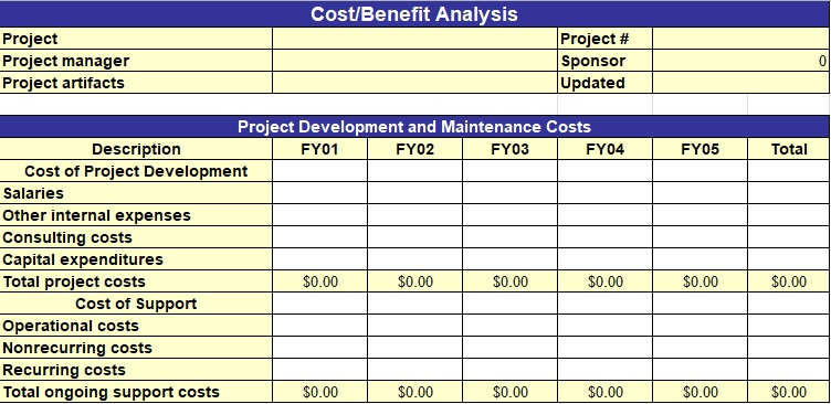 cost benefit analysis report