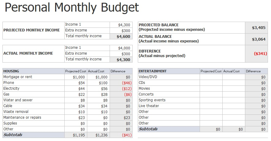 editable personal monthly budget template
