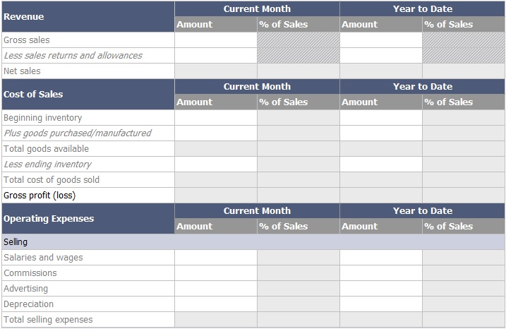 excel income statement and balance sheet template