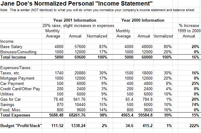 personal income statement excel