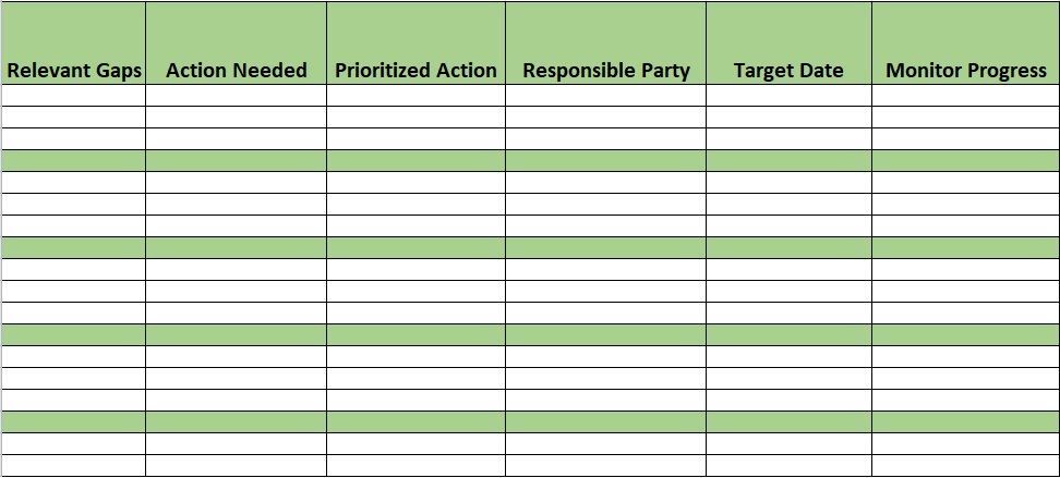 project gap analysis template