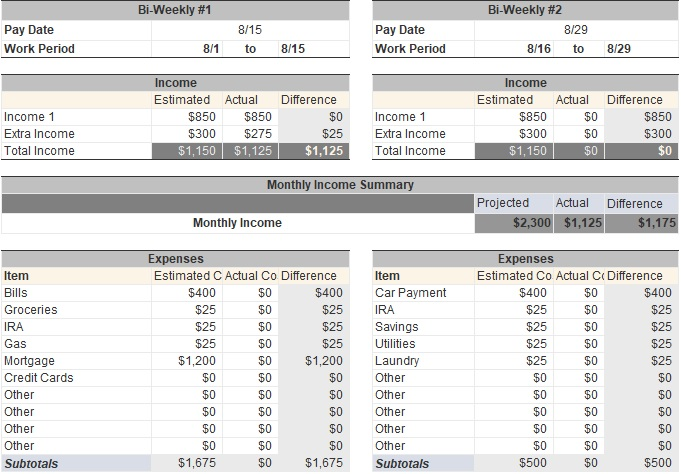 bi-weekly family budget template