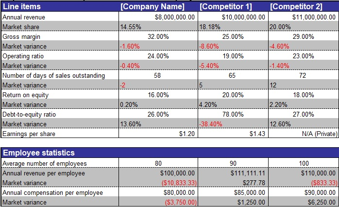 competitive pricing analysis excel