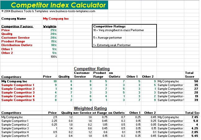 competitor pricing analysis template excel