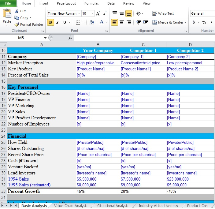 Blank Competitive Analysis Excel Template Free Download