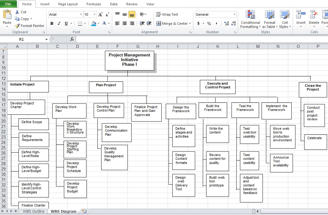 wbs project management template xls excel tmp