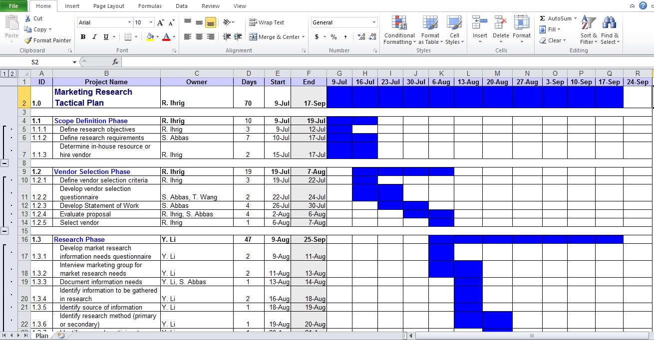 Business plan excel ita