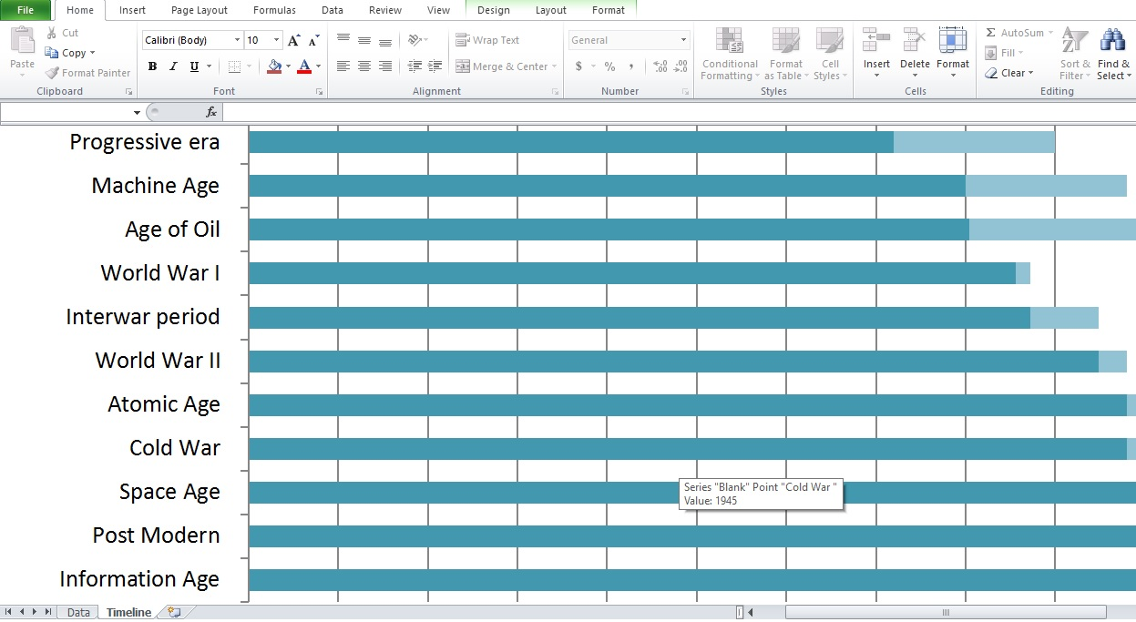 excel graph template free download
