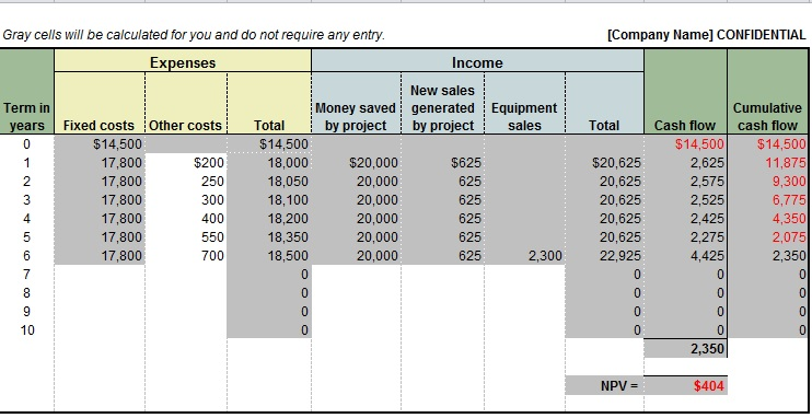 excel net present value template - professional net present value calculator excel template