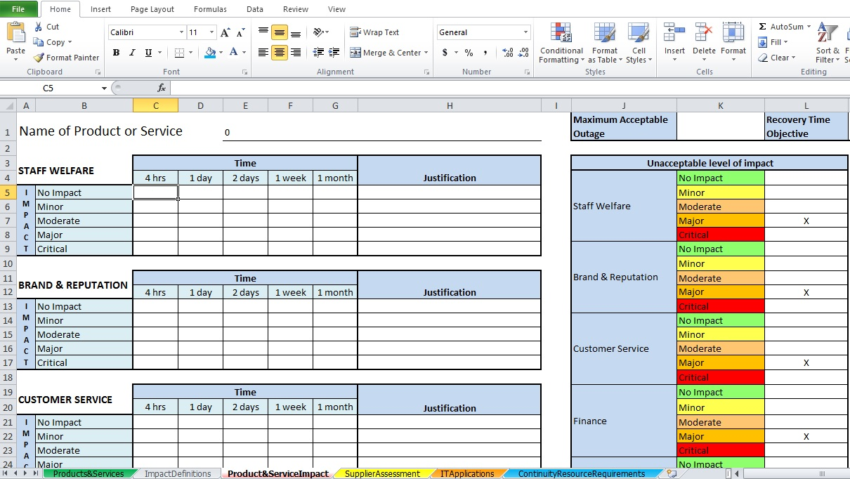 Sample of Business Impact Analysis Template