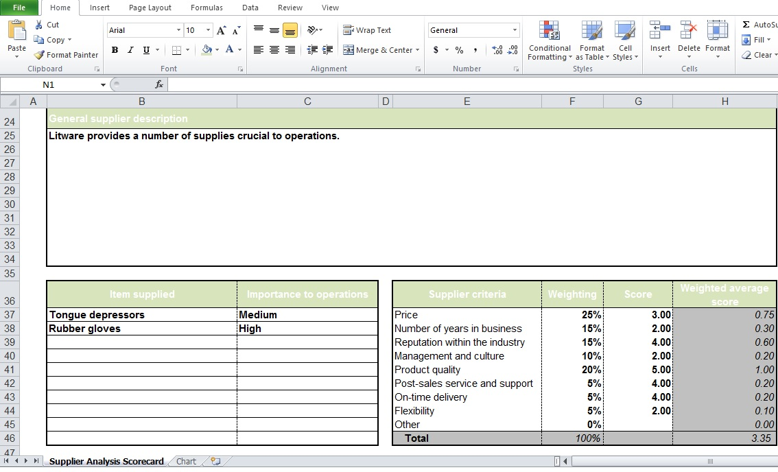 sample of supplier scorecard excel template