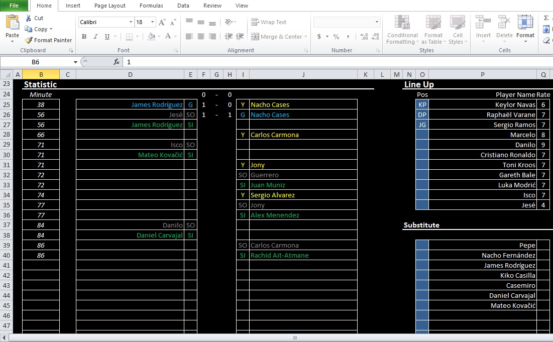 Soccer Stats Excel Spreadsheet Free Download