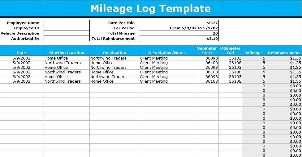 mileage log excel template