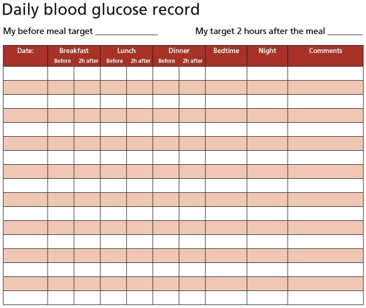daily blood glucose record template