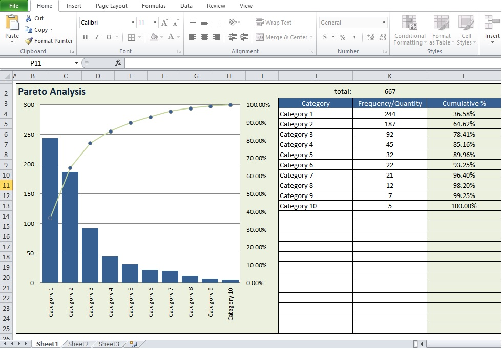 Pareto Analysis Chart Template