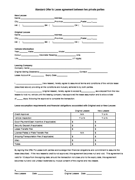 Lease Agreement Between Two Private Parties PDF Template
