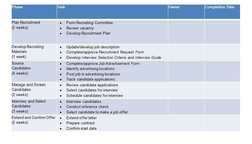 recruitment plan template