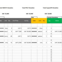Stock Inventory Control Spreadsheet