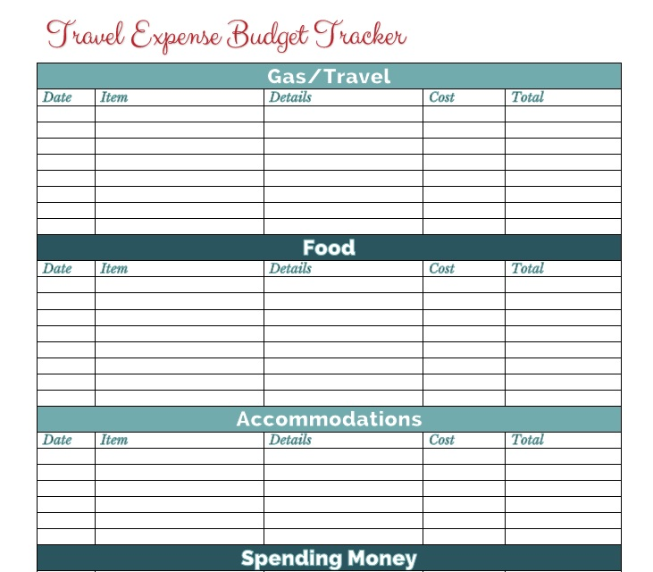 Travel Budget PDF Template