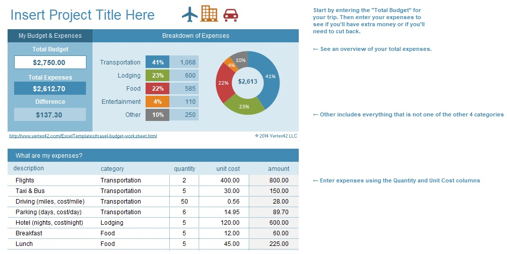 Travel Budget Template Word Excel And Pdf  Excel Tmp