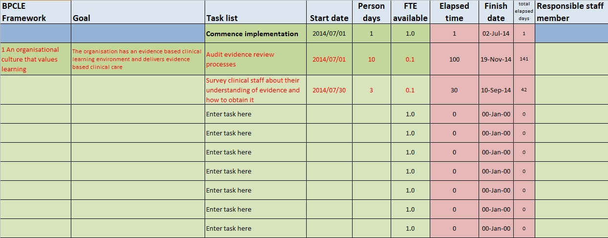 action plan excel template for employee