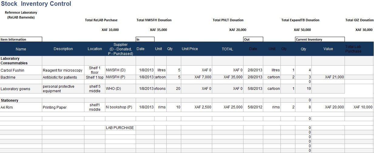 blank stock inventory control spreadsheet