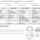 vehicle log book format DOC