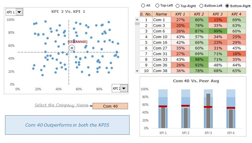 kpi dashboard template excel download free excel tmp