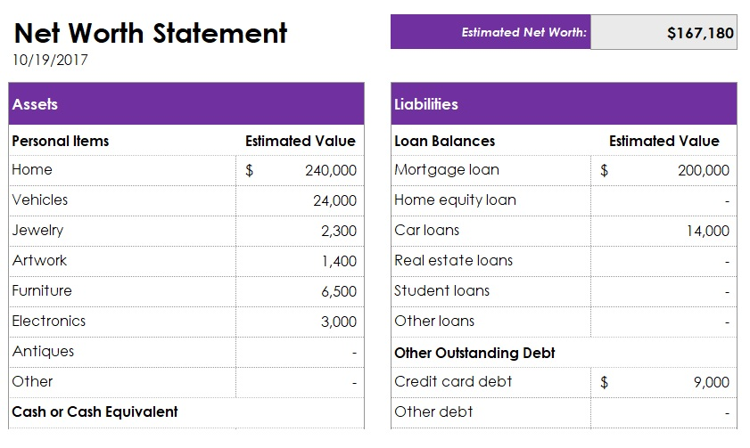 personal net worth statement template for excel