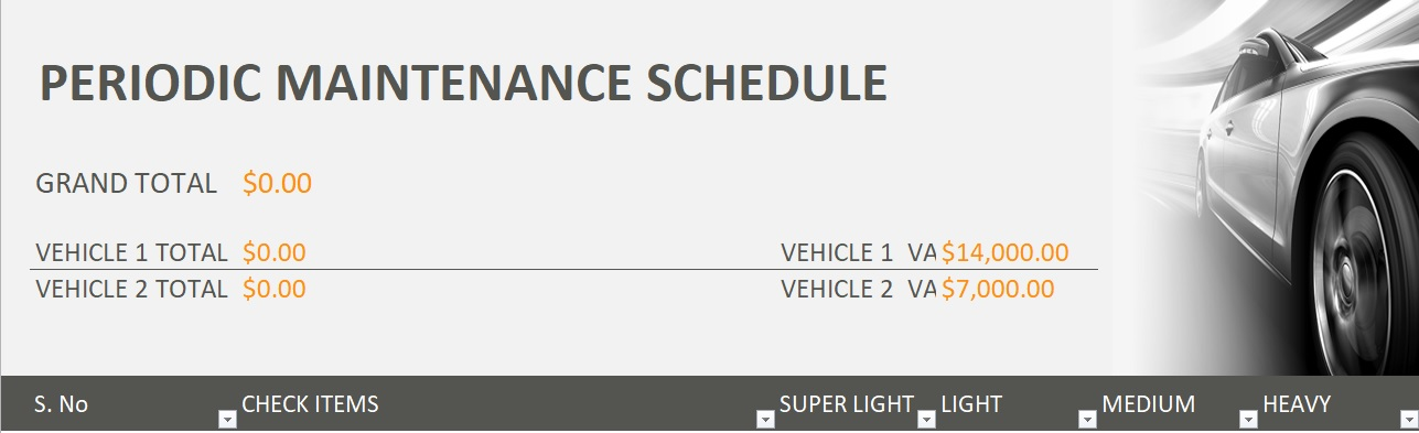 Periodic maintenance schedule for a car