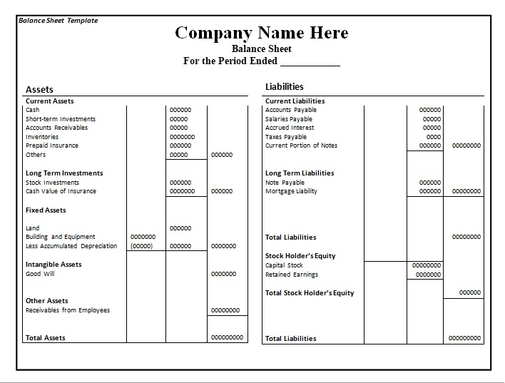 monthly balance sheet template word