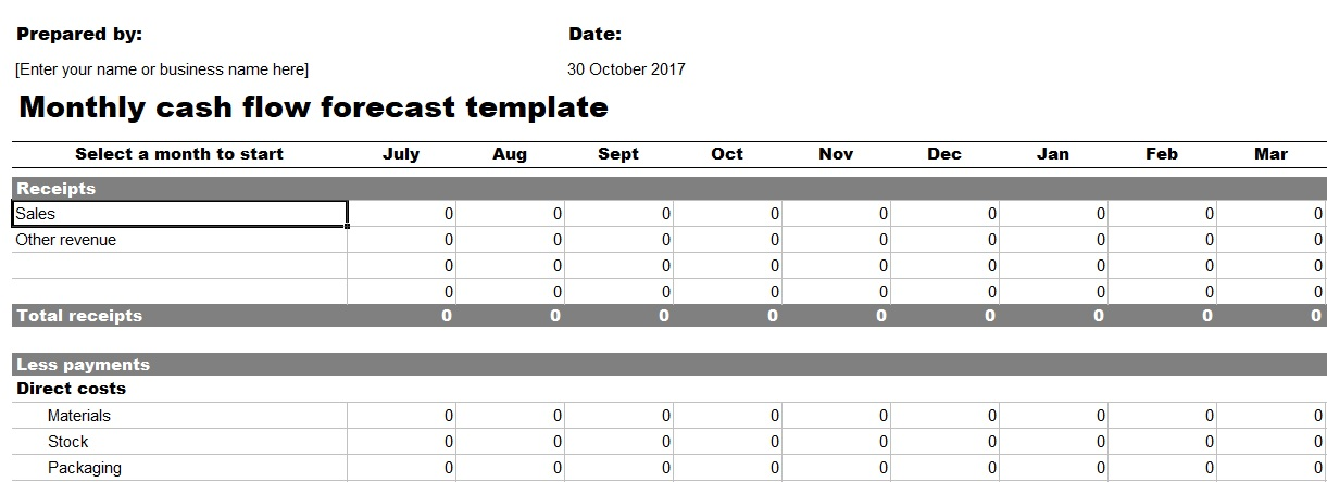 monthly cash flow forecast template