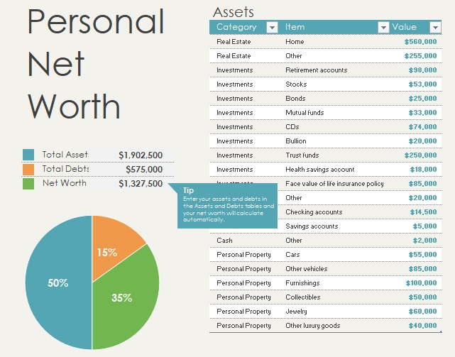 personal net worth worksheet