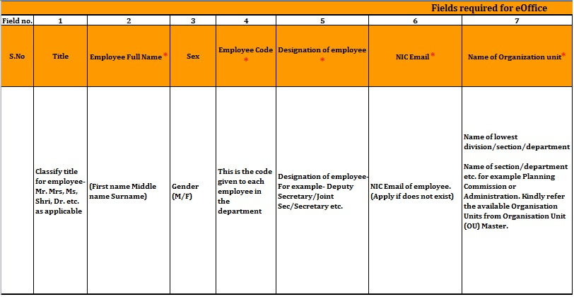 employee master database format in excel