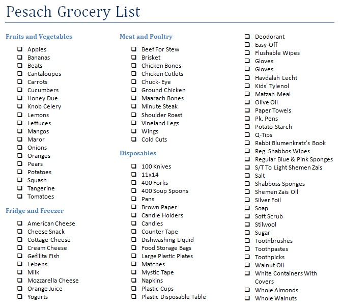 free printable grocery checklist