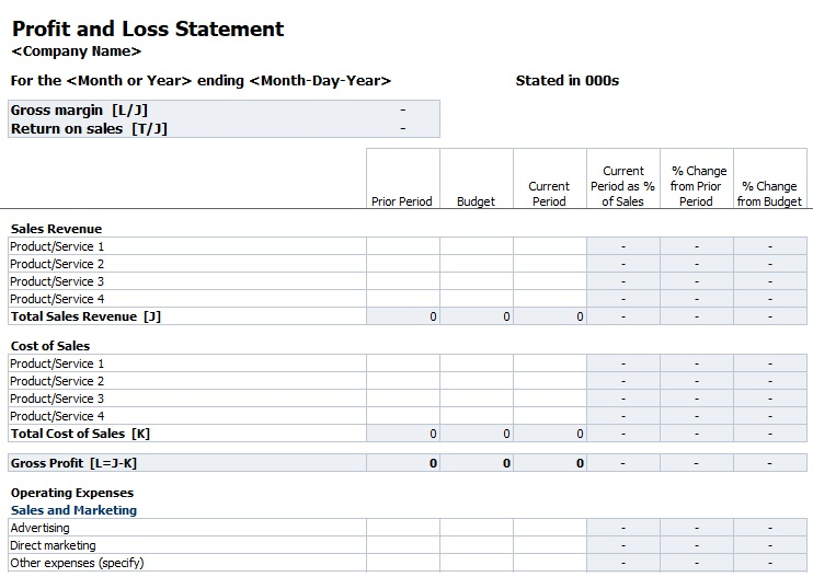 monthly profit and loss template excel