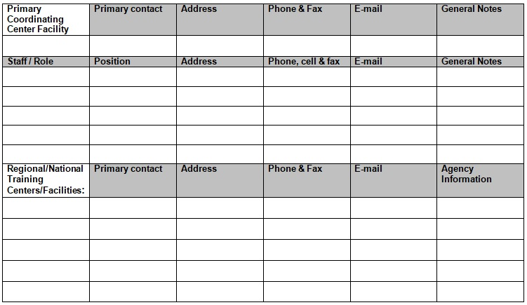 contact details list template