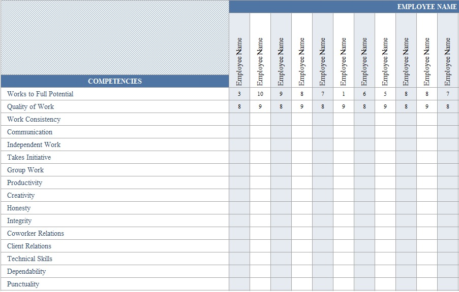 employee evaluation template excel