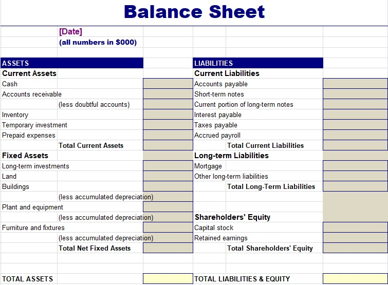 free fillable balance sheet