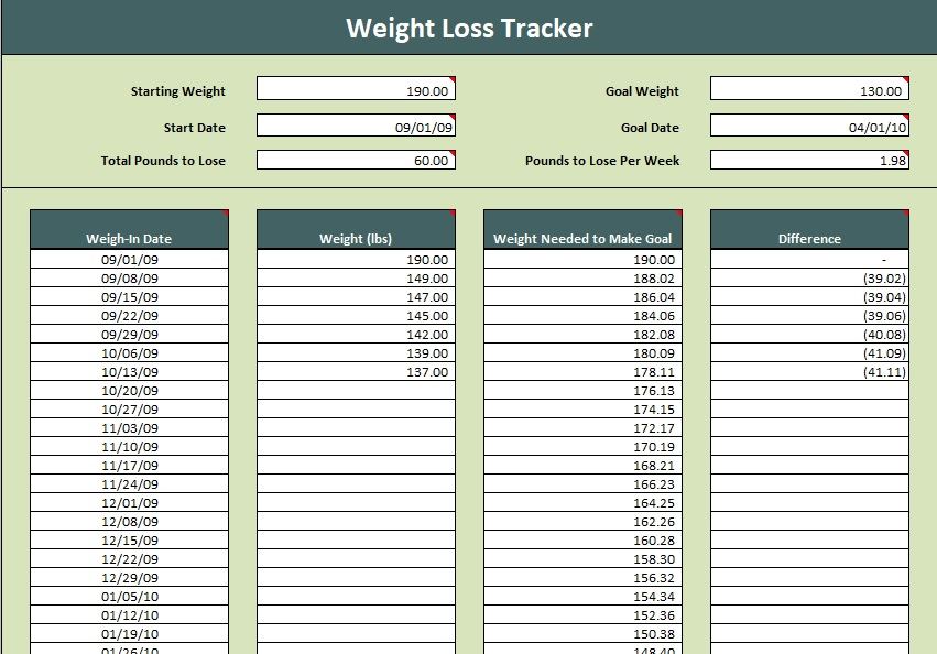 free weight loss spreadsheet template