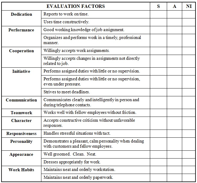 performance review templates free word
