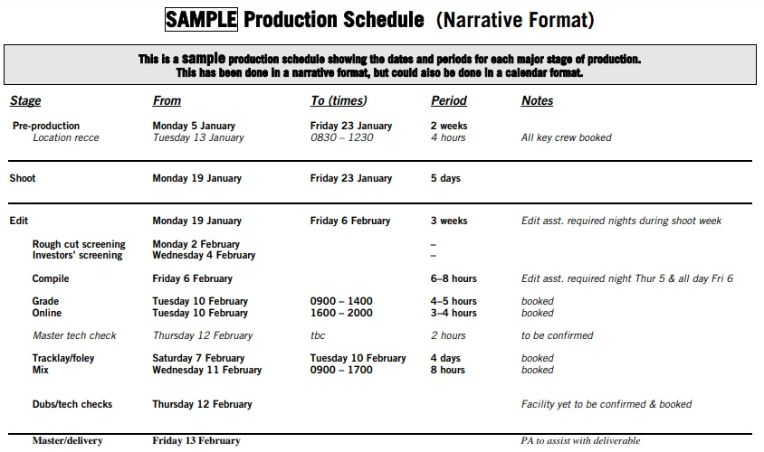 printable production planning and scheduling