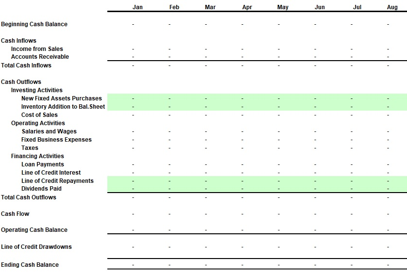 Free Sales Forecast Template (Word, Excel, PDF) - Excel TMP