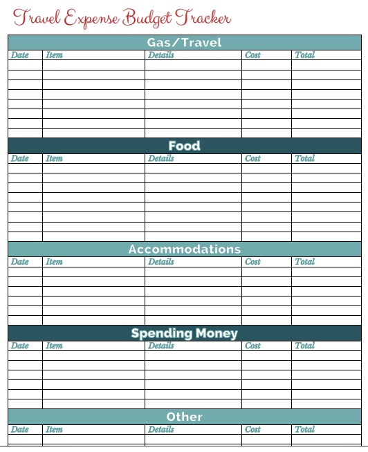travel expense budget template