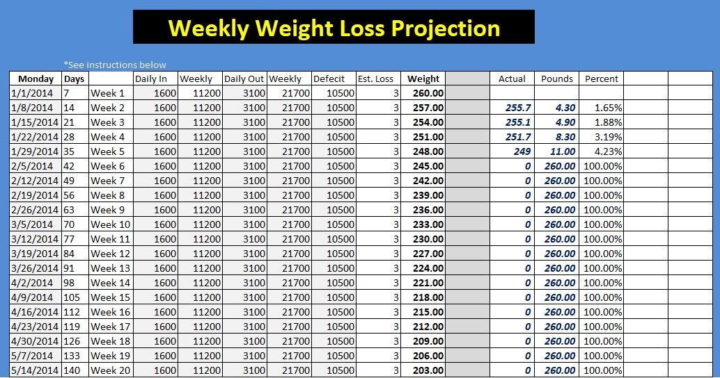 weekly weight loss tracker printable