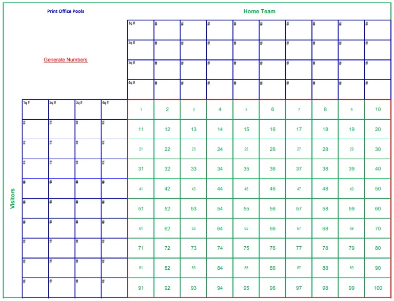 100 square football pool sheet template