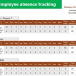 Employee Attendance Tracker Template (Word, Excel)