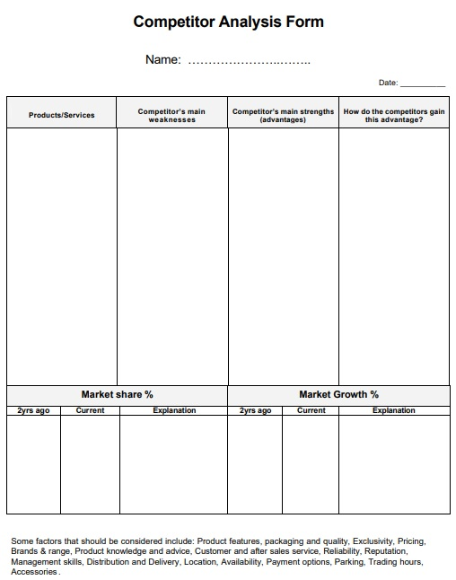 competitor analysis form template