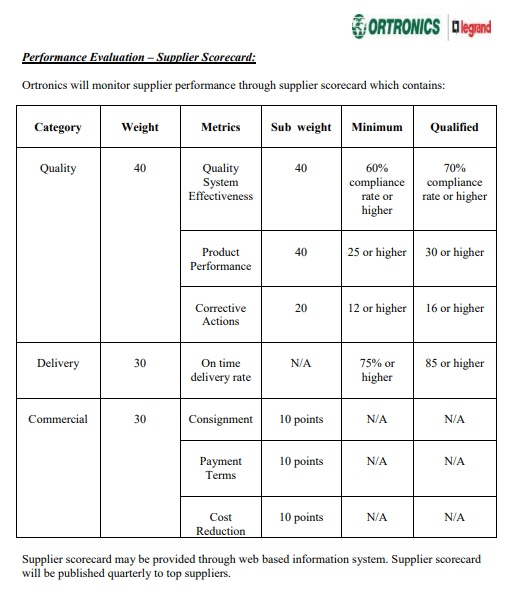 example supplier evaluation scorecard